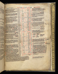 Annals, In A Collection Of Treatises On The Computus By Bede And Others